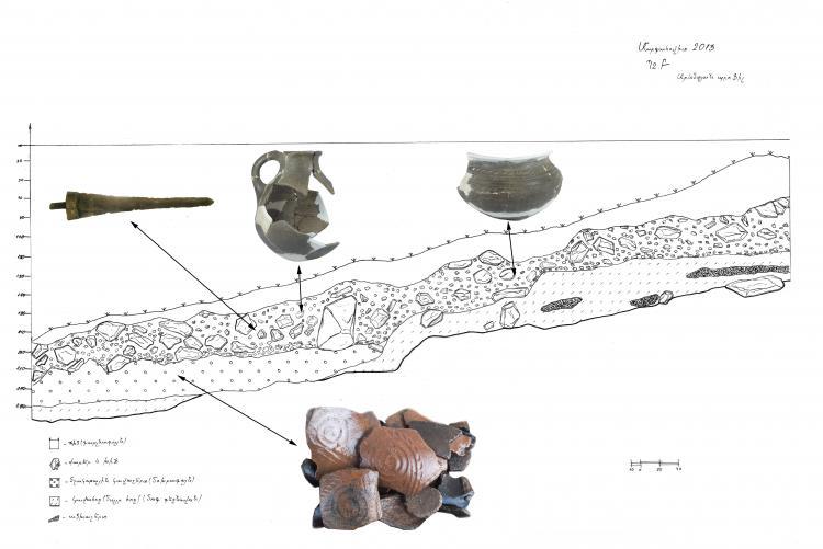 Ամրաշինական համակարգի (Պեղավայր Գ) շերտագրությունը (ստորին շերտը՝ վաղ բրոնզի, վերինը՝ երկաթի դար), 2013 թ.